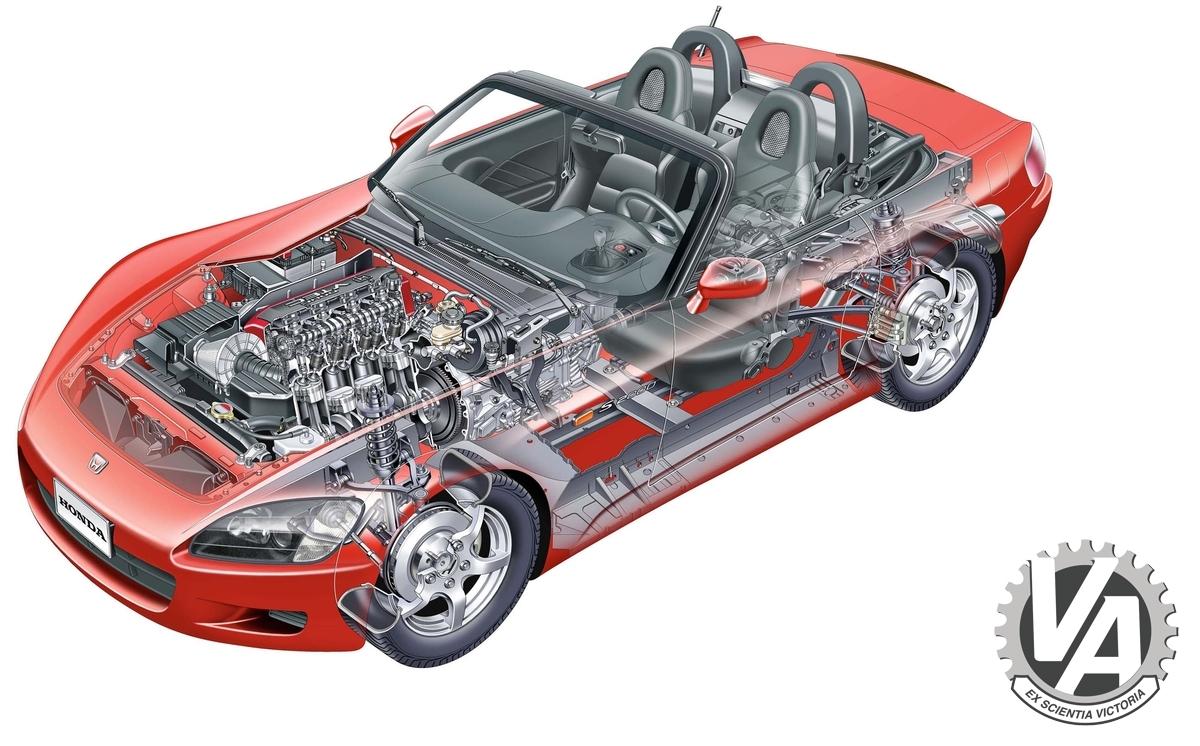 K-Tuned All-In-One VSS Speed Converter K-Swap K20 K24 S2000 RSX